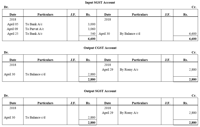TS Grewal Accountancy Class 11 Solutions Chapter 6 Ledger Q10.7