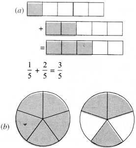 NCERT Solutions for Class 6 Maths Chapter 7 Fractions 87