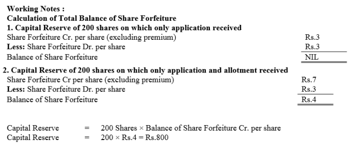 TS Grewal Accountancy Class 12 Solutions Chapter 8 Accounting for Share Capital Q70.6