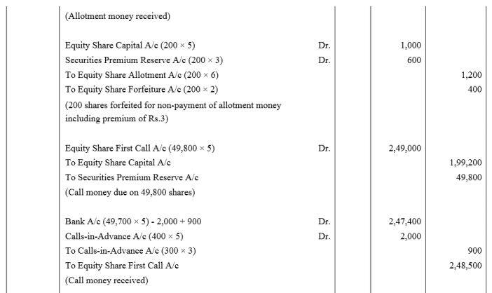 TS Grewal Accountancy Class 12 Solutions Chapter 8 Accounting for Share Capital Q72.1