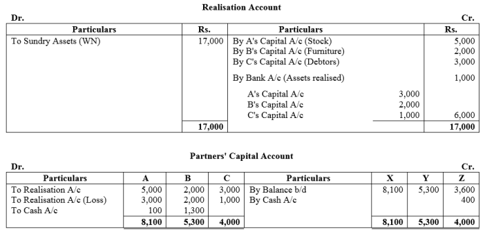 TS Grewal Accountancy Class 12 Solutions Chapter 6 Dissolution of Partnership Firm Q47