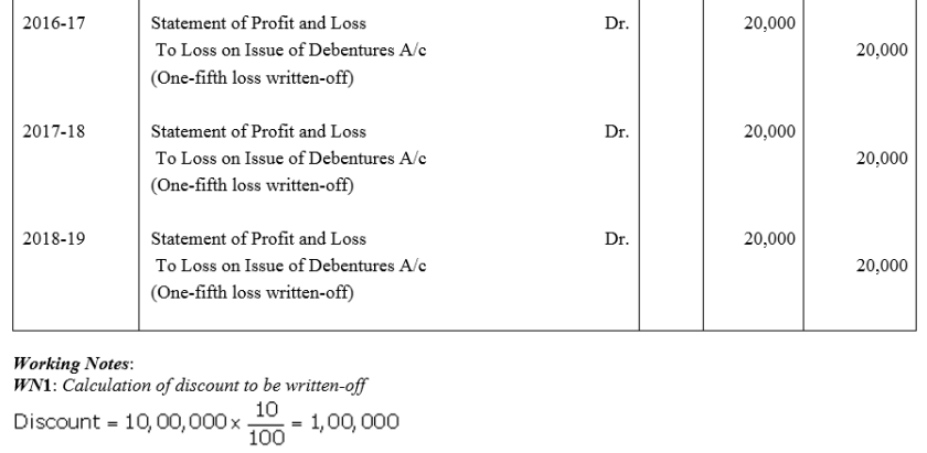 TS Grewal Accountancy Class 12 Solutions Chapter 9 Issue of Debentures Q52.1