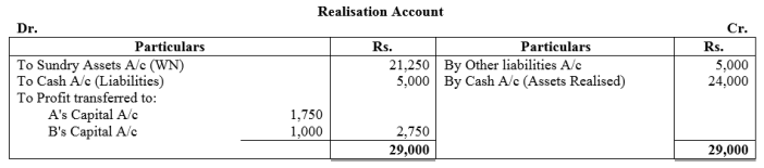 TS Grewal Accountancy Class 12 Solutions Chapter 6 Dissolution of Partnership Firm Q41