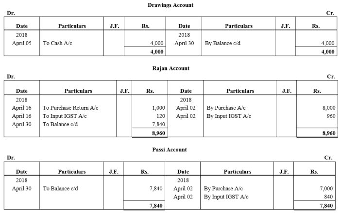 TS Grewal Accountancy Class 11 Solutions Chapter 6 Ledger Q8.11
