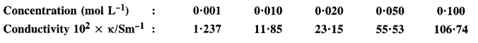 NCERT Solutions for Class 12 Chemistry Chapter 3 Electrochemistry 19
