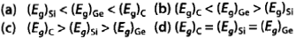NCERT Solutions for Class 12 Physics Chapter 14 Semiconductor Electronics Materials, Devices and Simple Circuits 01