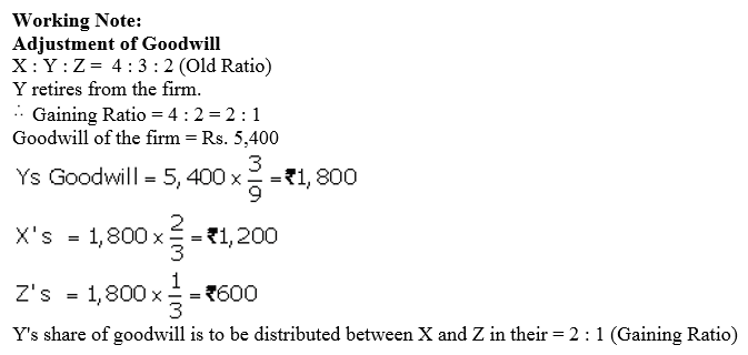 TS Grewal Accountancy Class 12 Solutions Chapter 5 Retirement Death of a Partner Q41.2
