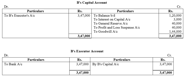 TS Grewal Accountancy Class 12 Solutions Chapter 5 Retirement Death of a Partner Q73