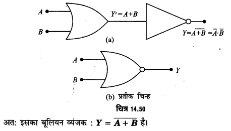 UP Board Solutions for Class 12 Physics Chapter 14 Semiconductor Electronics Materials, Devices and Simple Circuits d12a