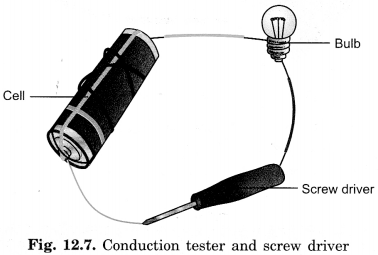 NCERT Solutions for Class 6 Science Chapter 12 Electricity and Circuits 1