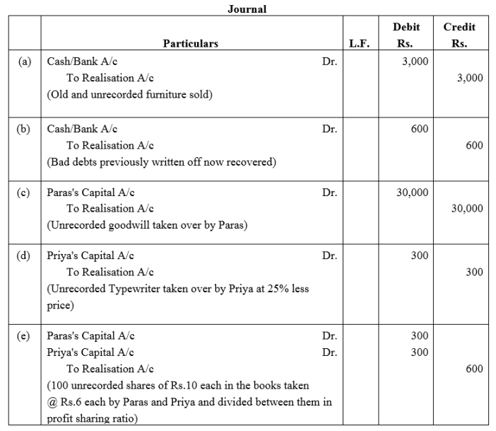 TS Grewal Accountancy Class 12 Solutions Chapter 6 Dissolution of Partnership Firm Q9