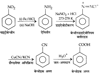 UP Board Solutions for Class 12 Chemistry Chapter 13 Amines 40