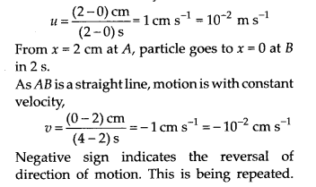 NCERT Solutions for Class 11 Physics Chapter 5 Law of Motion 25
