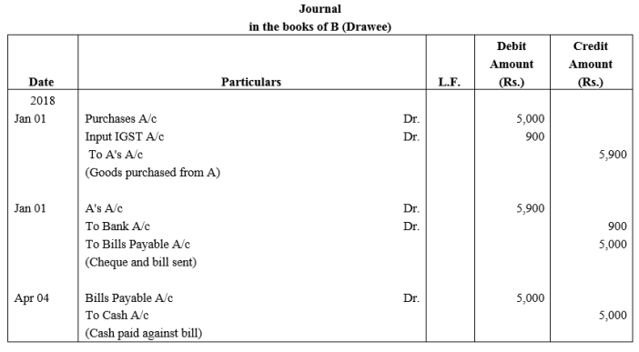TS Grewal Accountancy Class 11 Solutions Chapter 12 Accounting for Bills of Exchange Q3.1