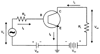 CBSE Sample Papers for Class 12 Physics Paper 2 39
