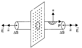 CBSE Sample Papers for Class 12 Physics Paper 5 42