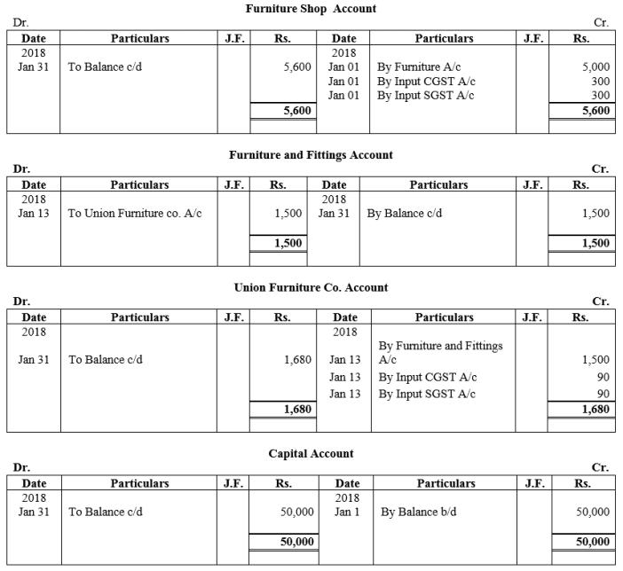 TS Grewal Accountancy Class 11 Solutions Chapter 8 Special Purpose Books II Other Books Q22.3