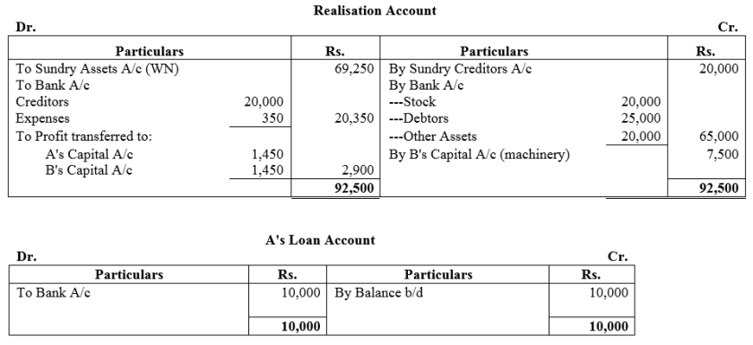TS Grewal Accountancy Class 12 Solutions Chapter 6 Dissolution of Partnership Firm Q42