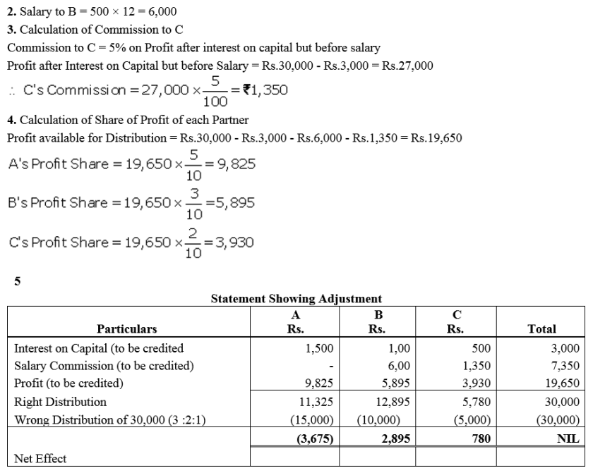 TS Grewal Accountancy Class 12 Solutions Chapter 1 Accounting for Partnership Firms - Fundamentals Q70.1