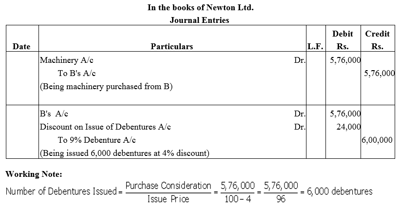 TS Grewal Accountancy Class 12 Solutions Chapter 9 Issue of Debentures Q15