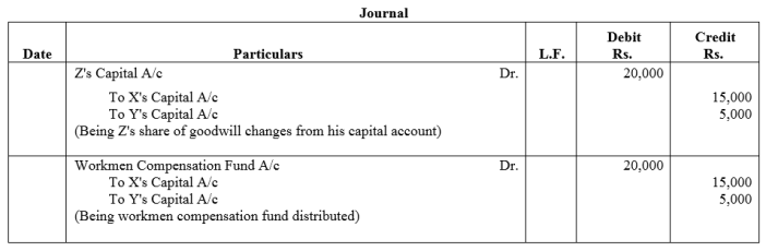 TS Grewal Accountancy Class 12 Solutions Chapter 4 Admission of a Partner Q77.3