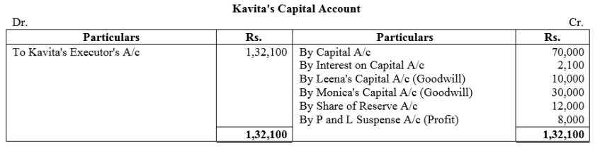 TS Grewal Accountancy Class 12 Solutions Chapter 5 Retirement Death of a Partner Q72