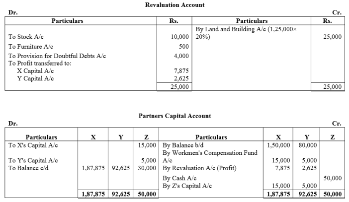 TS Grewal Accountancy Class 12 Solutions Chapter 4 Admission of a Partner Q77