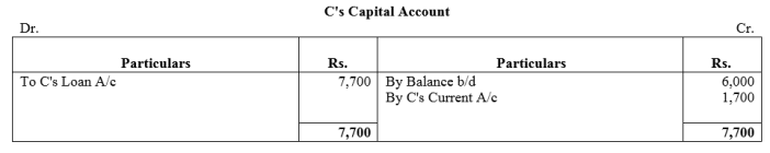 TS Grewal Accountancy Class 12 Solutions Chapter 5 Retirement Death of a Partner Q33