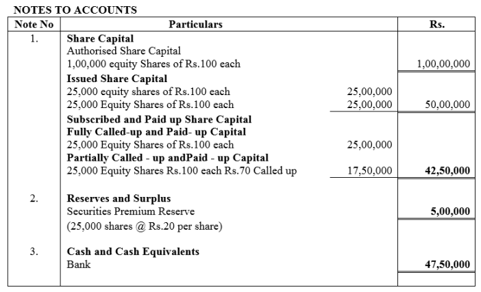 TS Grewal Accountancy Class 12 Solutions Chapter 8 Accounting for Share Capital Q3.1