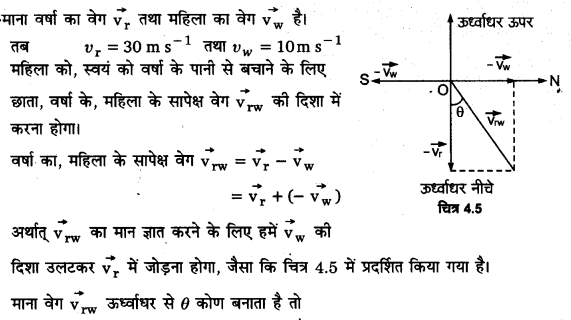 UP Board Solutions for Class 11 Physics Chapter 4 Motion in a plane ( समतल में गति) 12