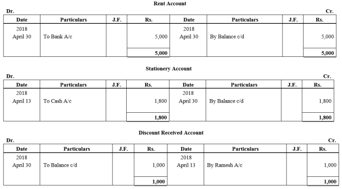 TS Grewal Accountancy Class 11 Solutions Chapter 6 Ledger Q11.8