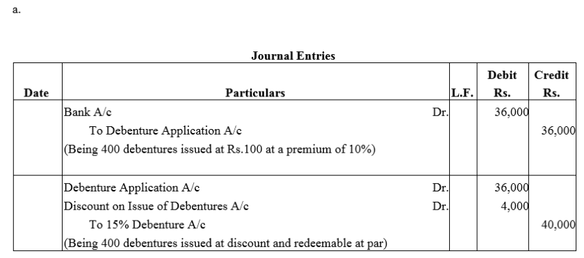 TS Grewal Accountancy Class 12 Solutions Chapter 9 Issue of Debentures Q37