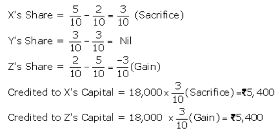 TS Grewal Accountancy Class 12 Solutions Chapter 3 Change in Profit Sharing Ratio Among the Existing Partners Q13.1