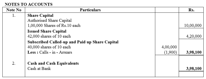 TS Grewal Accountancy Class 12 Solutions Chapter 8 Accounting for Share Capital Q21.4