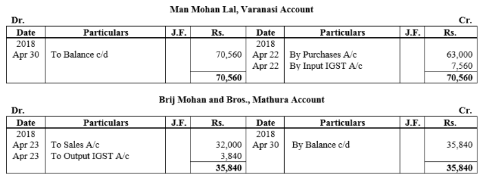 TS Grewal Accountancy Class 11 Solutions Chapter 8 Special Purpose Books II Other Books Q18.5