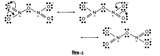 UP Board Solutions for Class 12 Chemistry Chapter 7 The p Block Elements 2Q.8.2