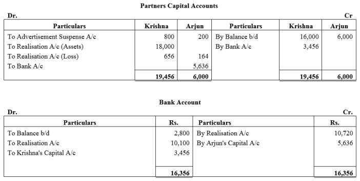 TS Grewal Accountancy Class 12 Solutions Chapter 6 Dissolution of Partnership Firm Q38.1