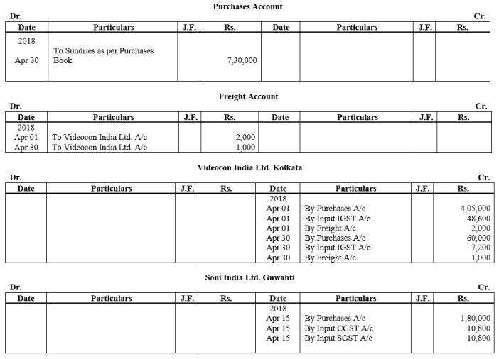 TS Grewal Accountancy Class 11 Solutions Chapter 8 Special Purpose Books II Other Books Q3.1