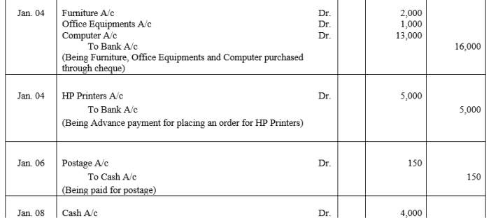 TS Grewal Accountancy Class 11 Solutions Chapter 5 Journal Q2.1