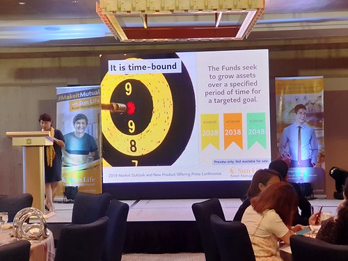 Sun Life Prosperity Achiever Funds