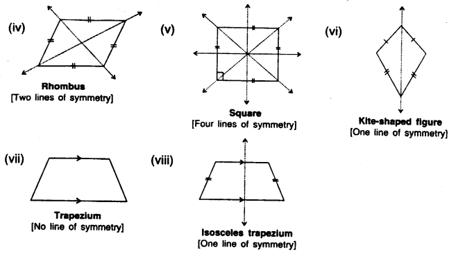 Selina Concise Mathematics class 7 ICSE Solutions - Symmetry (Including Reflection and Rotation) -p4..