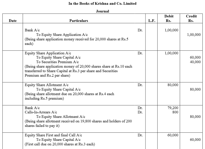 TS Grewal Accountancy Class 12 Solutions Chapter 8 Accounting for Share Capital Q70.1