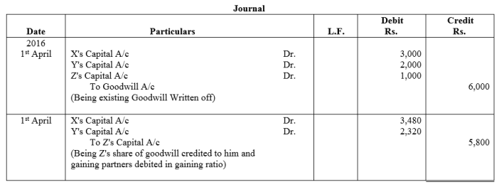 TS Grewal Accountancy Class 12 Solutions Chapter 5 Retirement Death of a Partner Q44