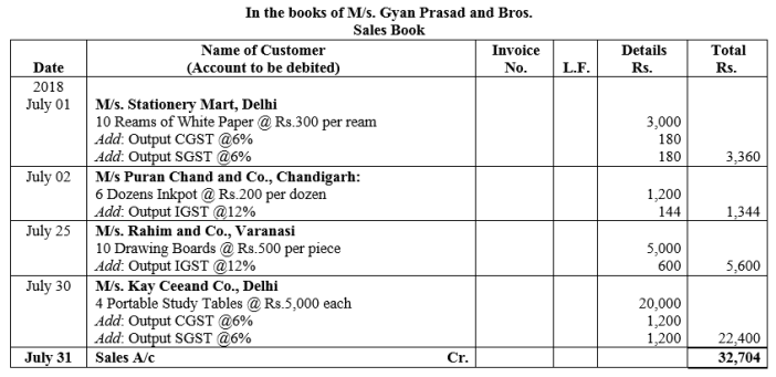 TS Grewal Accountancy Class 11 Solutions Chapter 8 Special Purpose Books II Other Books Q6