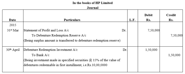 TS Grewal Accountancy Class 12 Solutions Chapter 10 Redemption of Debentures Q21.
