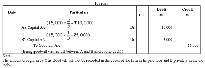 TS Grewal Accountancy Class 12 Solutions Chapter 4 Admission of a Partner Q19