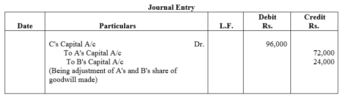 TS Grewal Accountancy Class 12 Solutions Chapter 5 Retirement Death of a Partner Q26