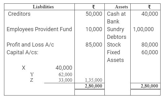 TS Grewal Accountancy Class 12 Solutions Chapter 5 Retirement Death of a Partner Q55