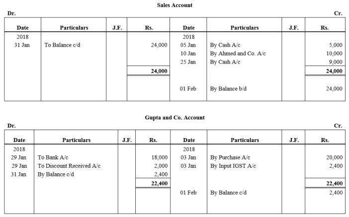 TS Grewal Accountancy Class 11 Solutions Chapter 6 Ledger Q3.5