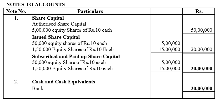 TS Grewal Accountancy Class 12 Solutions Chapter 8 Accounting for Share Capital Q2.1